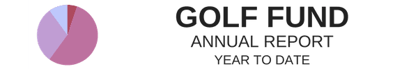 Golf Fund - Annual Report Year to Date